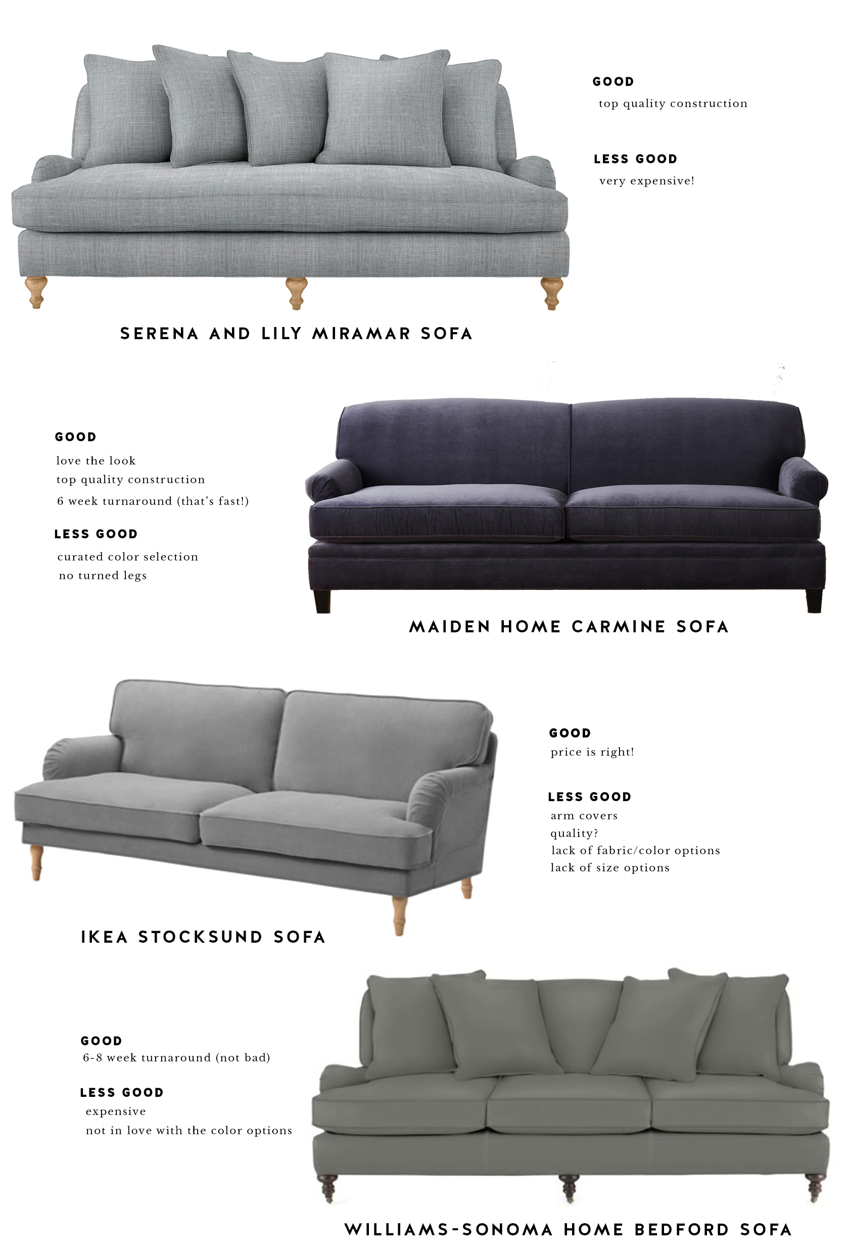 Serena And Lily Miramar Sofa: Ah, Serena And Lily. I Love Their Stuff So  Muchu2026their Prices Not So Much. On The Other Hand, This Sofa Is Made In A ...